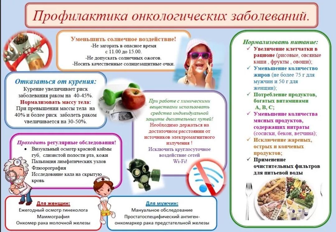 Средства и методы профилактики онкологических заболеваний